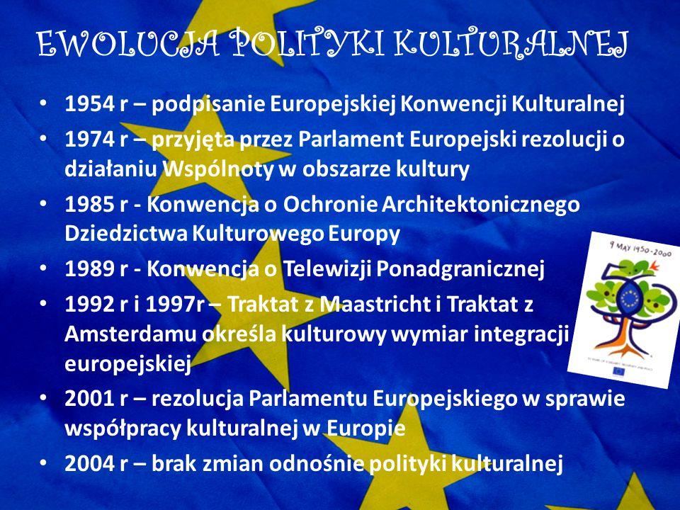 EWOLUCJA POLITYKI KULTURALNEJ 1954 r – podpisanie Europejskiej Konwencji Kulturalnej 1974 r – przyjęta przez Parlament Europejski rezolucji o działani