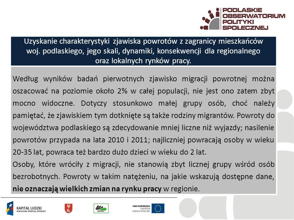 Uzyskanie charakterystyki zjawiska powrotów z zagranicy mieszkańców woj. podlaskiego, jego skali, dynamiki, konsekwencji dla regionalnego oraz lokalny