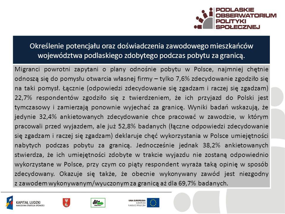 Określenie potencjału oraz doświadczenia zawodowego mieszkańców województwa podlaskiego zdobytego podczas pobytu za granicą. Migranci powrotni zapytan