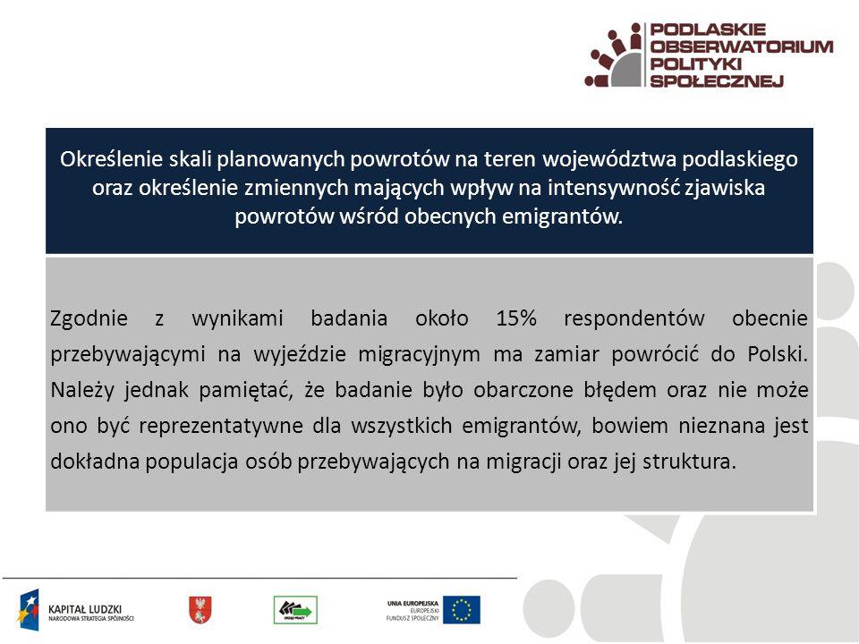 Określenie skali planowanych powrotów na teren województwa podlaskiego oraz określenie zmiennych mających wpływ na intensywność zjawiska powrotów wśró