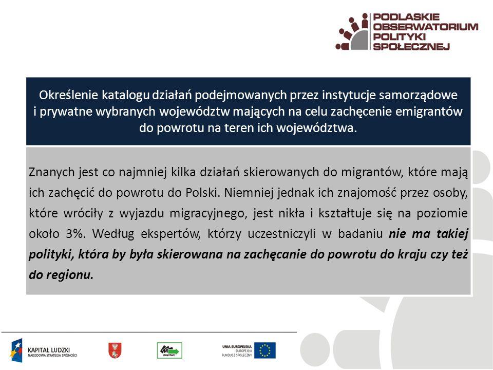 Określenie katalogu działań podejmowanych przez instytucje samorządowe i prywatne wybranych województw mających na celu zachęcenie emigrantów do powro