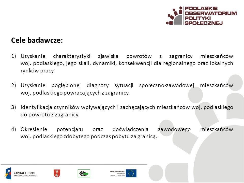 Cele badawcze: 1)Uzyskanie charakterystyki zjawiska powrotów z zagranicy mieszkańców woj. podlaskiego, jego skali, dynamiki, konsekwencji dla regional