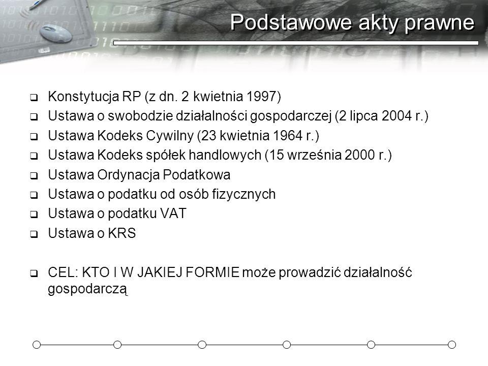 Podstawowe akty prawne  Konstytucja RP (z dn. 2 kwietnia 1997)  Ustawa o swobodzie działalności gospodarczej (2 lipca 2004 r.)  Ustawa Kodeks Cywil