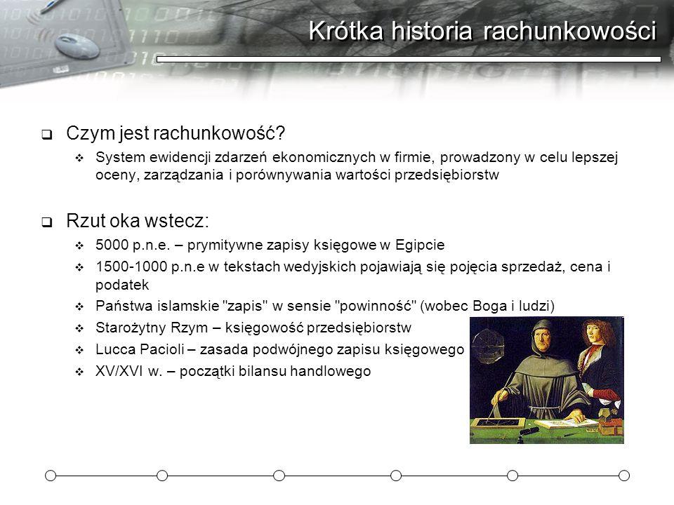 Działalność gospodarcza  Działalność gosp.