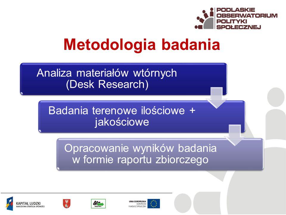 Metodologia badania Analiza materiałów wtórnych (Desk Research) Badania terenowe ilościowe + jakościowe Opracowanie wyników badania w formie raportu zbiorczego