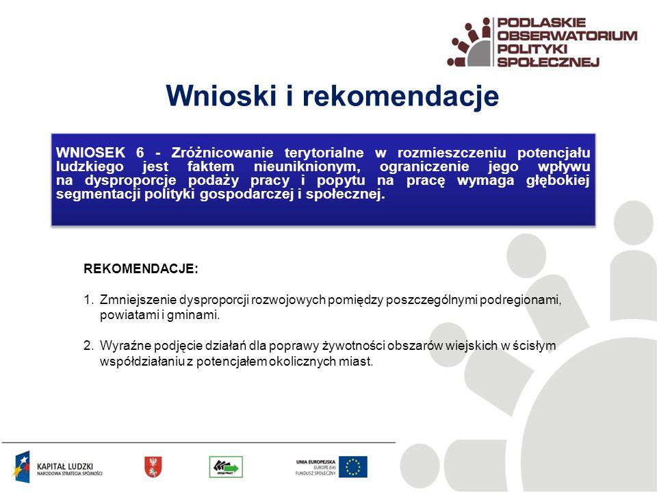 Wnioski i rekomendacje REKOMENDACJE: 1.Zmniejszenie dysproporcji rozwojowych pomiędzy poszczególnymi podregionami, powiatami i gminami.
