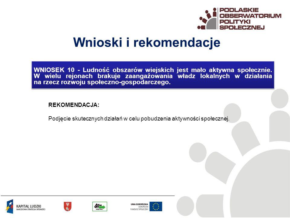 Wnioski i rekomendacje REKOMENDACJA: Podjęcie skutecznych działań w celu pobudzenia aktywności społecznej.