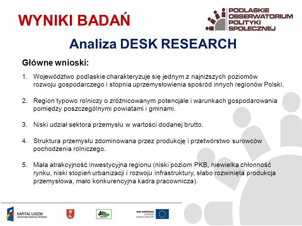 Główne wnioski: 1.Województwo podlaskie charakteryzuje się jednym z najniższych poziomów rozwoju gospodarczego i stopnia uprzemysłowienia spośród innych regionów Polski.