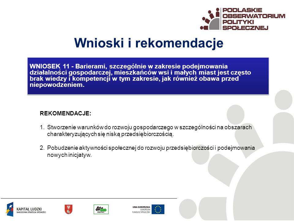 Wnioski i rekomendacje REKOMENDACJE: 1.Stworzenie warunków do rozwoju gospodarczego w szczególności na obszarach charakteryzujących się niską przedsiębiorczością.