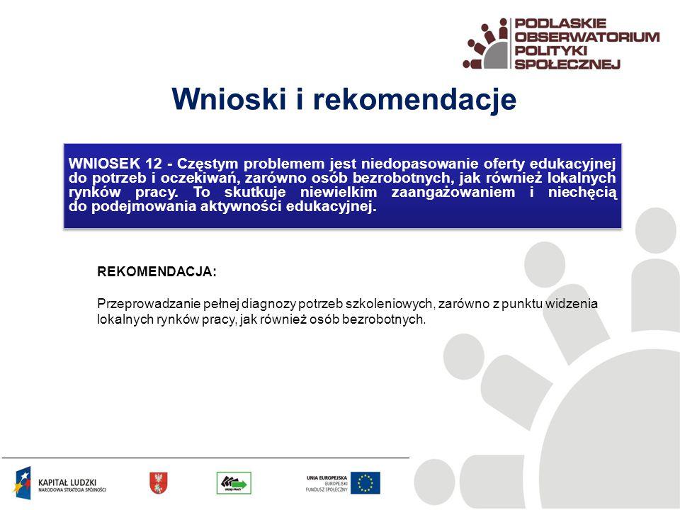 Wnioski i rekomendacje REKOMENDACJA: Przeprowadzanie pełnej diagnozy potrzeb szkoleniowych, zarówno z punktu widzenia lokalnych rynków pracy, jak również osób bezrobotnych.