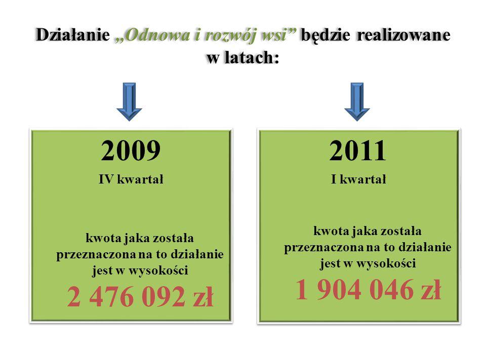 Działanie,,Odnowa i rozwój wsi będzie realizowane w latach: 2009 IV kwartał kwota jaka została przeznaczona na to działanie jest w wysokości 2 476 092 zł 2009 IV kwartał kwota jaka została przeznaczona na to działanie jest w wysokości 2 476 092 zł 2011 I kwartał kwota jaka została przeznaczona na to działanie jest w wysokości 1 904 046 zł 2011 I kwartał kwota jaka została przeznaczona na to działanie jest w wysokości 1 904 046 zł