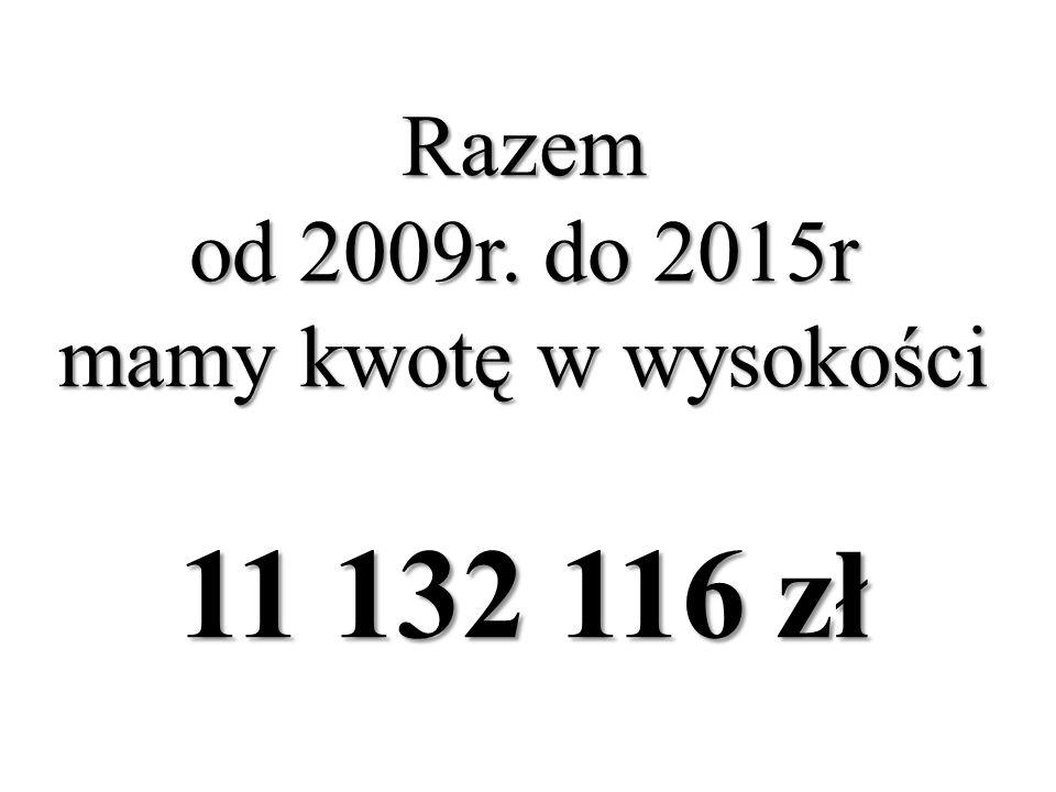 Razem od 2009r. do 2015r mamy kwotę w wysokości 11 132 116 zł