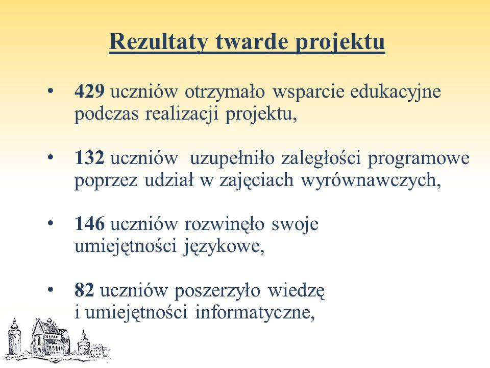 Rezultaty twarde projektu 429 uczniów otrzymało wsparcie edukacyjne podczas realizacji projektu, 132 uczniów uzupełniło zaległości programowe poprzez udział w zajęciach wyrównawczych, 146 uczniów rozwinęło swoje umiejętności językowe, 82 uczniów poszerzyło wiedzę i umiejętności informatyczne,