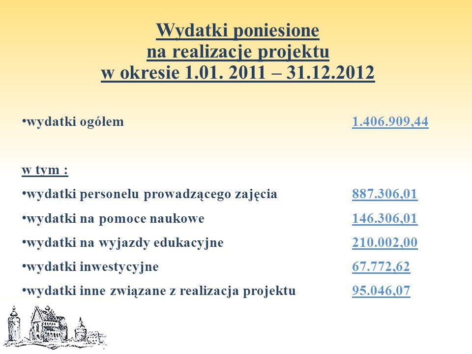 Wydatki poniesione na realizacje projektu w okresie 1.01.