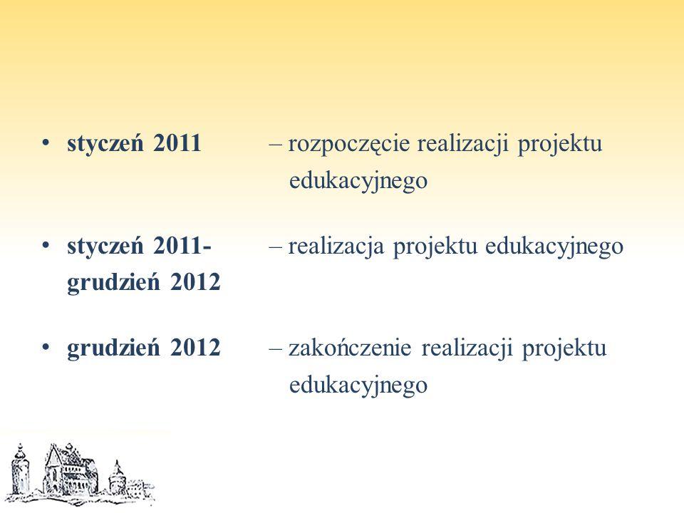 styczeń 2011 – rozpoczęcie realizacji projektu edukacyjnego styczeń 2011-– realizacja projektu edukacyjnego grudzień 2012 grudzień 2012 – zakończenie realizacji projektu edukacyjnego