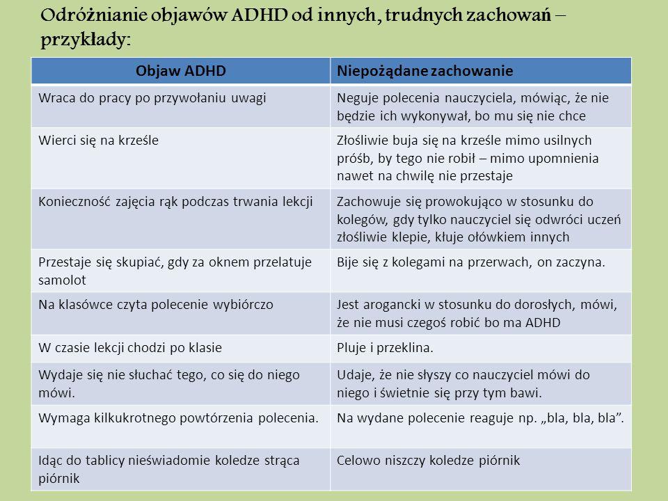 Odró ż nianie objawów ADHD od innych, trudnych zachowa ń – przyk ł ady: Objaw ADHDNiepożądane zachowanie Wraca do pracy po przywołaniu uwagiNeguje pol