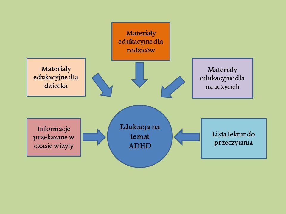 Edukacja na temat ADHD Informacje przekazane w czasie wizyty Materia ł y edukacyjne dla dziecka Materia ł y edukacyjne dla rodziców Materia ł y edukac