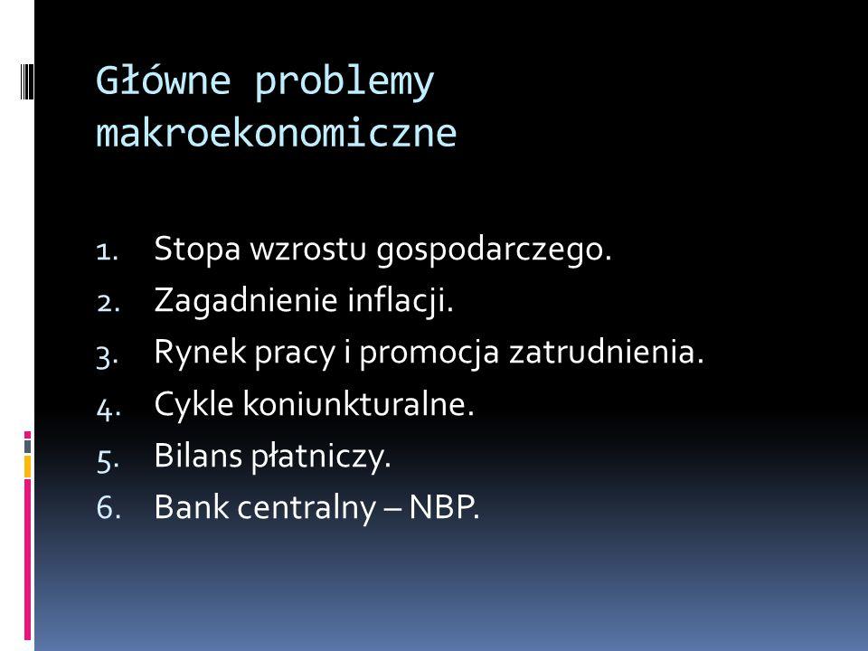 Główne problemy makroekonomiczne 1. Stopa wzrostu gospodarczego. 2. Zagadnienie inflacji. 3. Rynek pracy i promocja zatrudnienia. 4. Cykle koniunktura