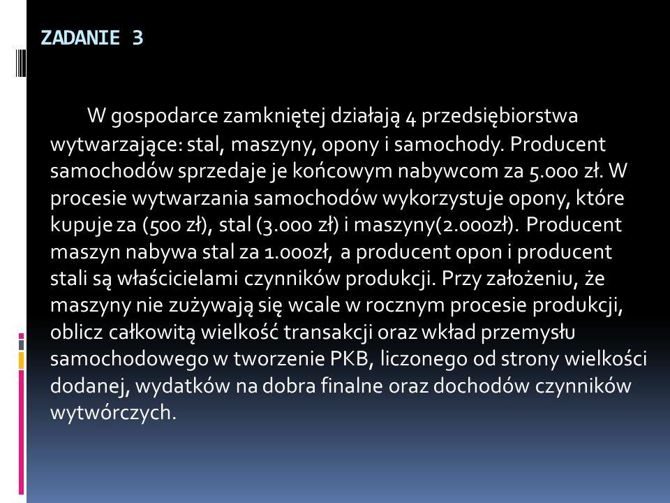 ZADANIE 3 W gospodarce zamkniętej działają 4 przedsiębiorstwa wytwarzające: stal, maszyny, opony i samochody. Producent samochodów sprzedaje je końcow