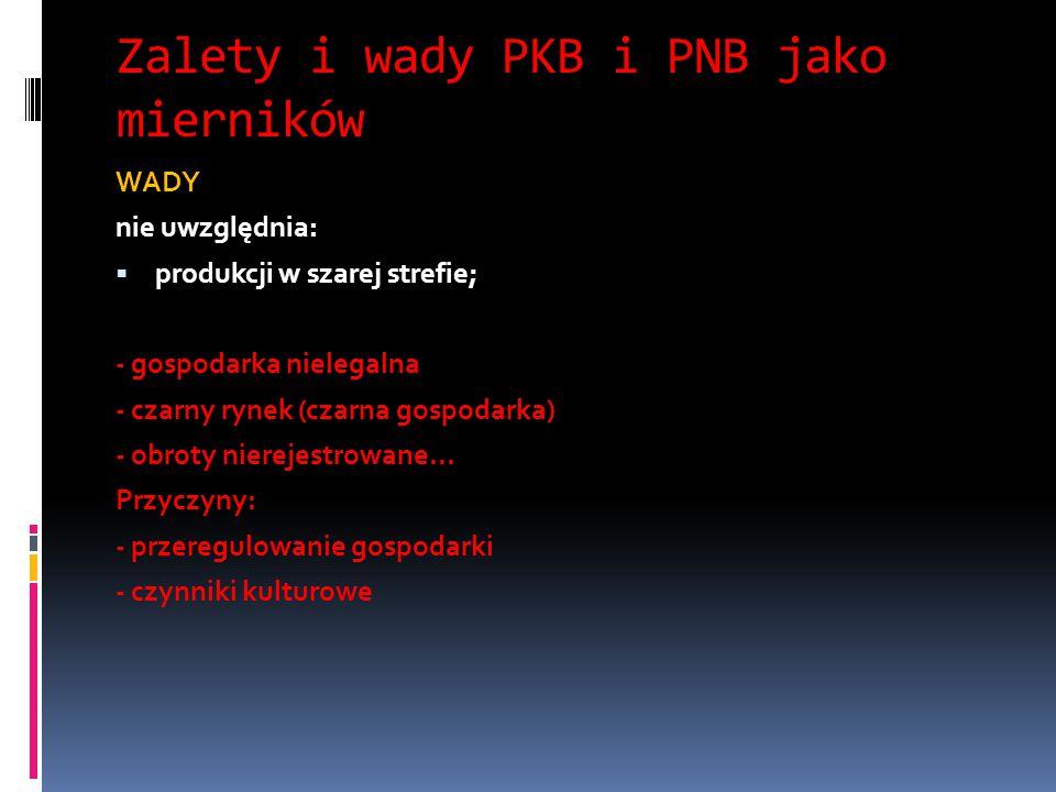 Zalety i wady PKB i PNB jako mierników WADY nie uwzględnia:  produkcji w szarej strefie; - gospodarka nielegalna - czarny rynek (czarna gospodarka) -
