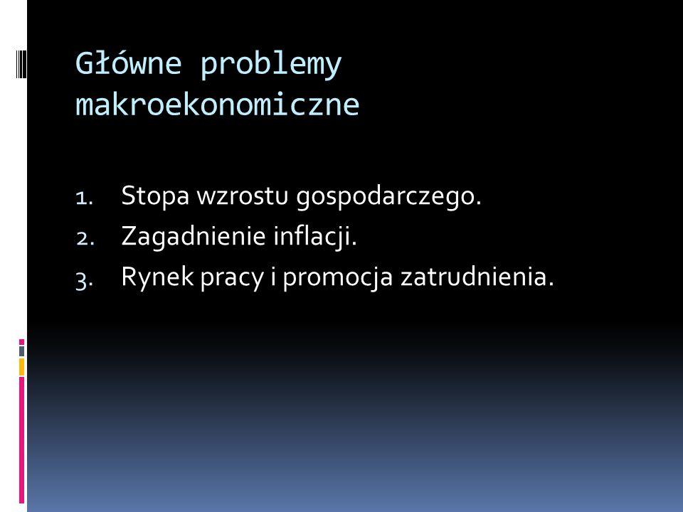 Główne problemy makroekonomiczne 1.Stopa wzrostu gospodarczego.