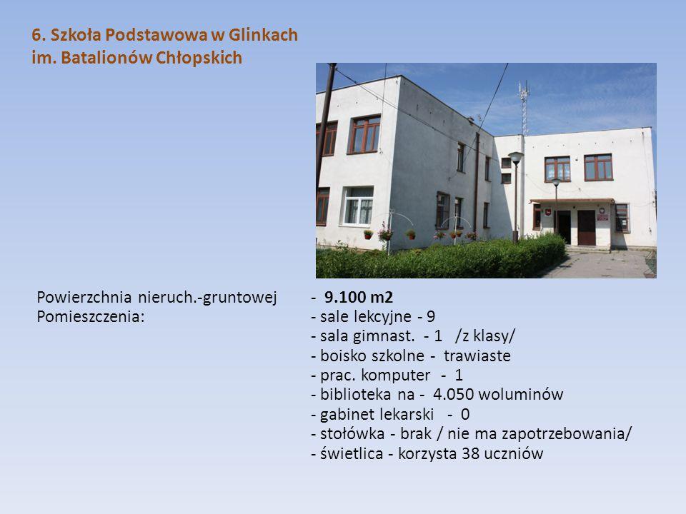 6. Szkoła Podstawowa w Glinkach im. Batalionów Chłopskich Powierzchnia nieruch.-gruntowej - 9.100 m2 Pomieszczenia: - sale lekcyjne - 9 - sala gimnast