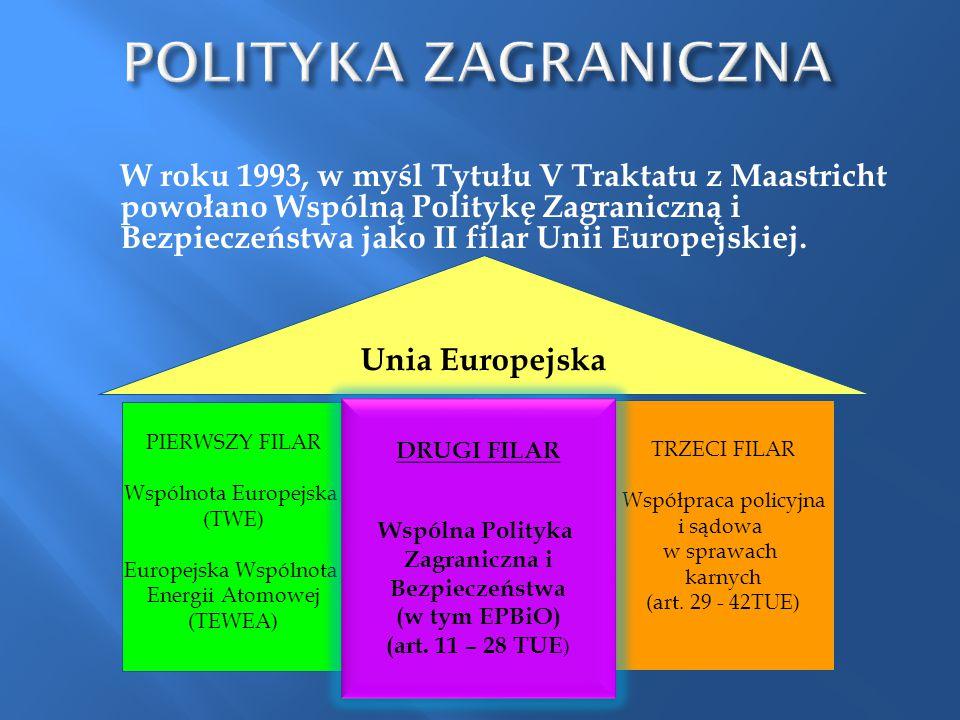 Unia Europejska PIERWSZY FILAR Wspólnota Europejska (TWE) Europejska Wspólnota Energii Atomowej (TEWEA) TRZECI FILAR Współpraca policyjna i sądowa w s