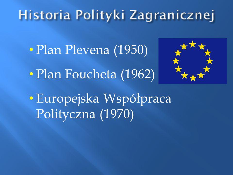 Plan Plevena (1950) Plan Foucheta (1962) Europejska Współpraca Polityczna (1970)