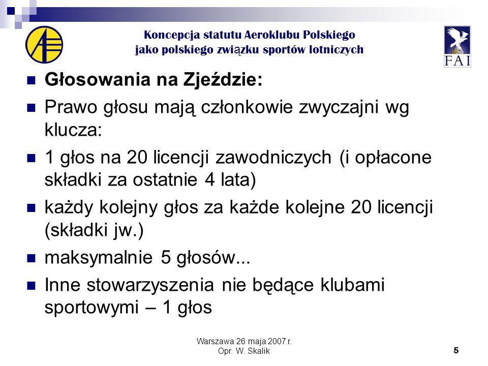 6 Koncepcja statutu Aeroklubu Polskiego jako polskiego zwi ą zku sportów lotniczych RADA KRAJOWA AEROKLUBU POLSKIEGO Najwyższa Władza pomiędzy Zjazdami Skład to 2 x ilość dyscyplin (obecnie 2 x 10 = 20) + Prezydent.