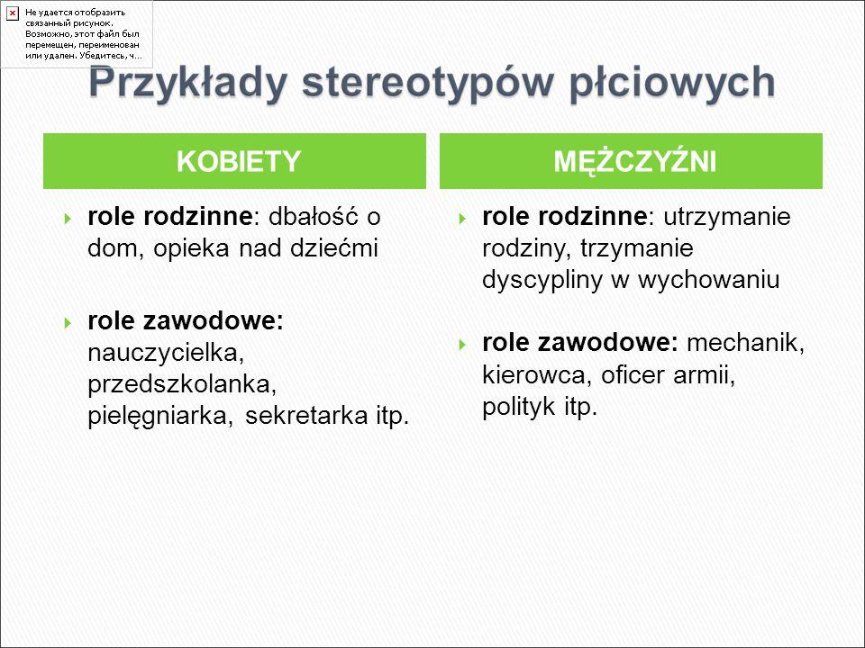 KOBIETYMĘŻCZYŹNI  role rodzinne: dbałość o dom, opieka nad dziećmi  role zawodowe: nauczycielka, przedszkolanka, pielęgniarka, sekretarka itp.  rol