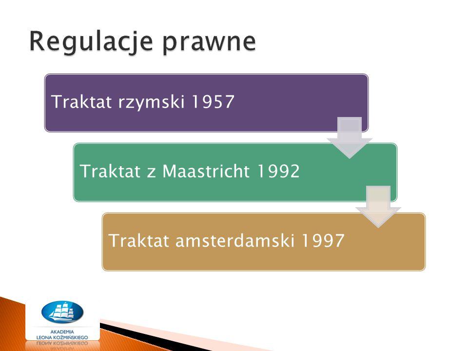 Traktat rzymski 1957Traktat z Maastricht 1992Traktat amsterdamski 1997