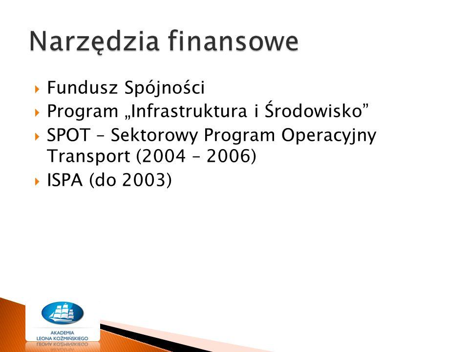 """ Fundusz Spójności  Program """"Infrastruktura i Środowisko""""  SPOT – Sektorowy Program Operacyjny Transport (2004 – 2006)  ISPA (do 2003)"""