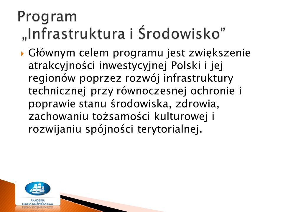  Głównym celem programu jest zwiększenie atrakcyjności inwestycyjnej Polski i jej regionów poprzez rozwój infrastruktury technicznej przy równoczesne
