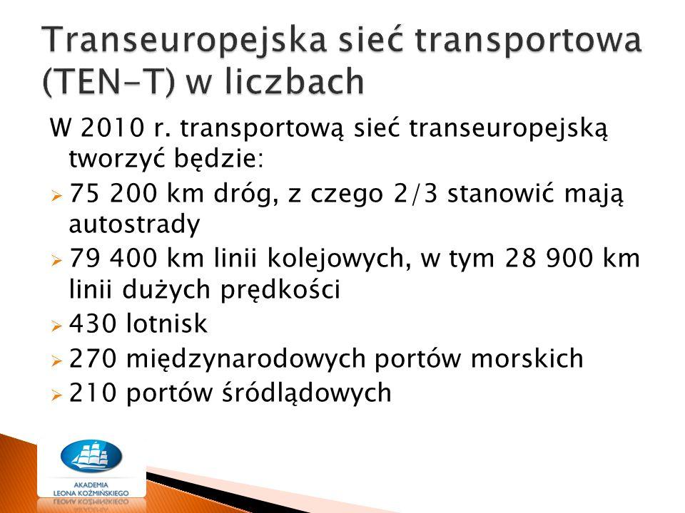W 2010 r. transportową sieć transeuropejską tworzyć będzie:  75 200 km dróg, z czego 2/3 stanowić mają autostrady  79 400 km linii kolejowych, w tym