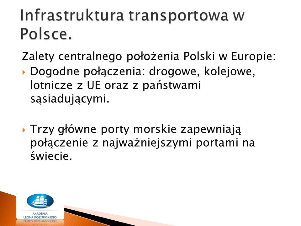 Zalety centralnego położenia Polski w Europie:  Dogodne połączenia: drogowe, kolejowe, lotnicze z UE oraz z państwami sąsiadującymi.  Trzy główne po