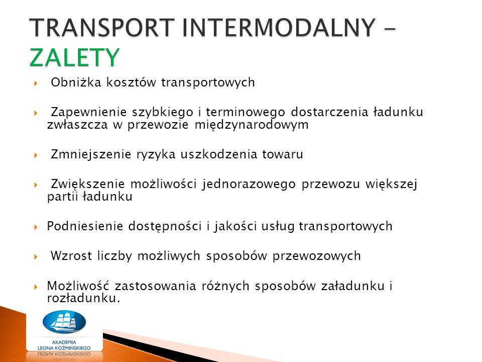  Obniżka kosztów transportowych  Zapewnienie szybkiego i terminowego dostarczenia ładunku zwłaszcza w przewozie międzynarodowym  Zmniejszenie ryzyk
