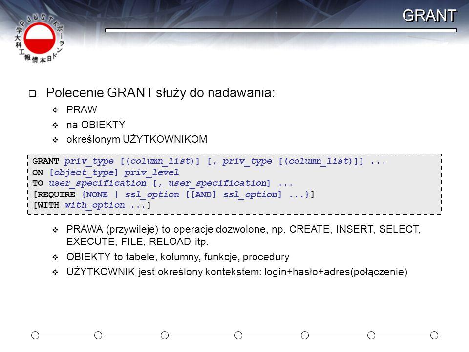GRANT  Polecenie GRANT służy do nadawania:  PRAW  na OBIEKTY  określonym UŻYTKOWNIKOM GRANT priv_type [(column_list)] [, priv_type [(column_list)]]...