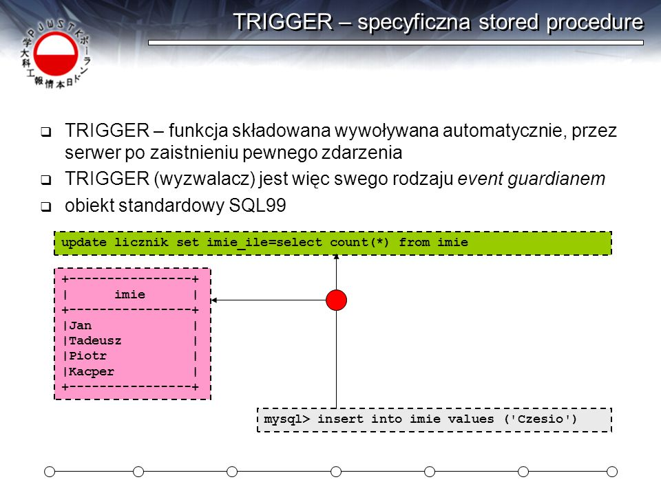 TRIGGER – specyficzna stored procedure +----------------+ | imie | +----------------+ |Jan | |Tadeusz | |Piotr | |Kacper | +----------------+  TRIGGER – funkcja składowana wywoływana automatycznie, przez serwer po zaistnieniu pewnego zdarzenia  TRIGGER (wyzwalacz) jest więc swego rodzaju event guardianem  obiekt standardowy SQL99 mysql> insert into imie values ( Czesio ) update licznik set imie_ile=select count(*) from imie
