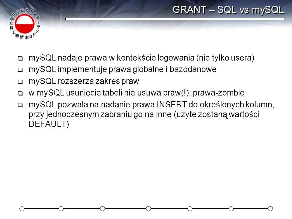 GRANT – SQL vs mySQL  mySQL nadaje prawa w kontekście logowania (nie tylko usera)  mySQL implementuje prawa globalne i bazodanowe  mySQL rozszerza zakres praw  w mySQL usunięcie tabeli nie usuwa praw(!); prawa-zombie  mySQL pozwala na nadanie prawa INSERT do określonych kolumn, przy jednoczesnym zabraniu go na inne (użyte zostaną wartości DEFAULT)