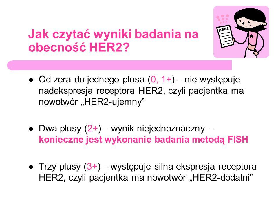 Jak czytać wyniki badania na obecność HER2? Od zera do jednego plusa (0, 1+) – nie występuje nadekspresja receptora HER2, czyli pacjentka ma nowotwór