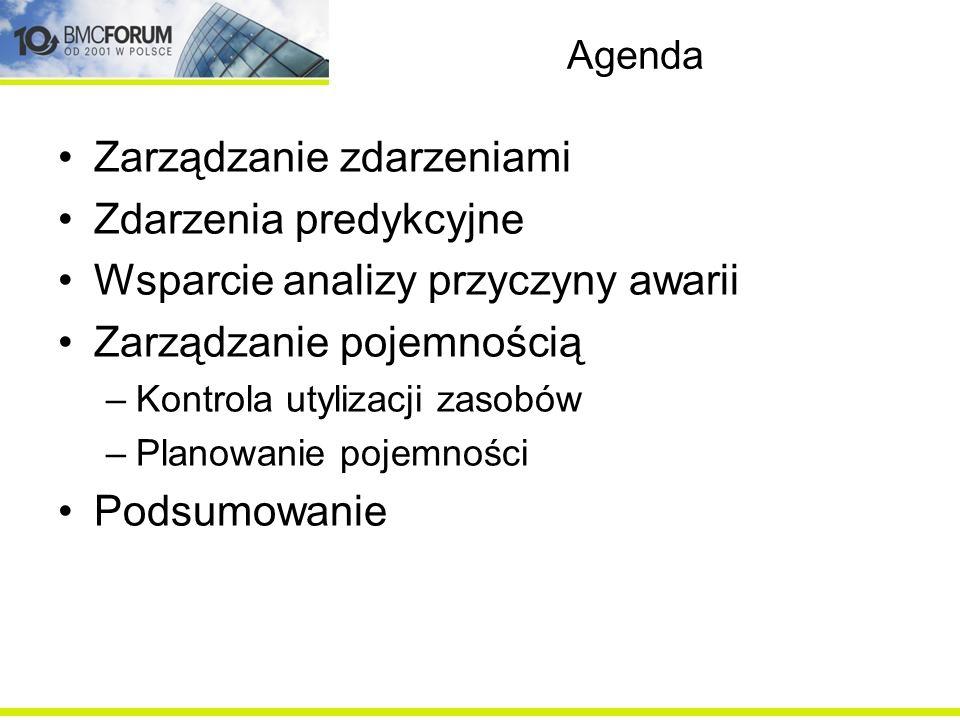 Proaktywne zarządzanie infrastrukturą Data Center - ProactiveNet 8.5 i narzędzia planowania pojemności systemów Marek Domaszewicz, CompFort Meridian