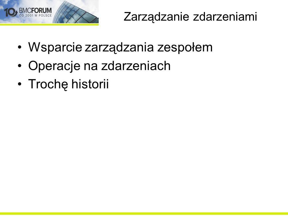 Agenda Zarządzanie zdarzeniami Zdarzenia predykcyjne Wsparcie analizy przyczyny awarii Zarządzanie pojemnością –Kontrola utylizacji zasobów –Planowanie pojemności Podsumowanie