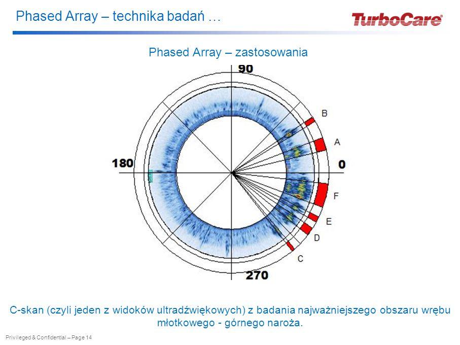 Phased Array – technika badań … Privileged & Confidential – Page 14 Phased Array – zastosowania C-skan (czyli jeden z widoków ultradźwiękowych) z badania najważniejszego obszaru wrębu młotkowego - górnego naroża.