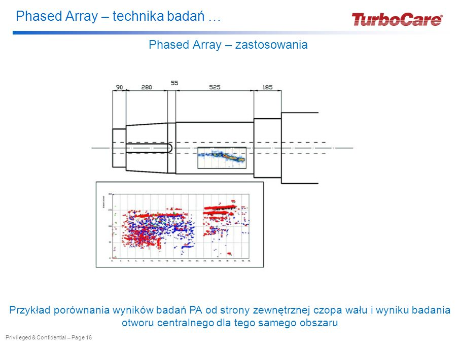 Phased Array – technika badań … Privileged & Confidential – Page 16 Phased Array – zastosowania Przykład porównania wyników badań PA od strony zewnętrznej czopa wału i wyniku badania otworu centralnego dla tego samego obszaru