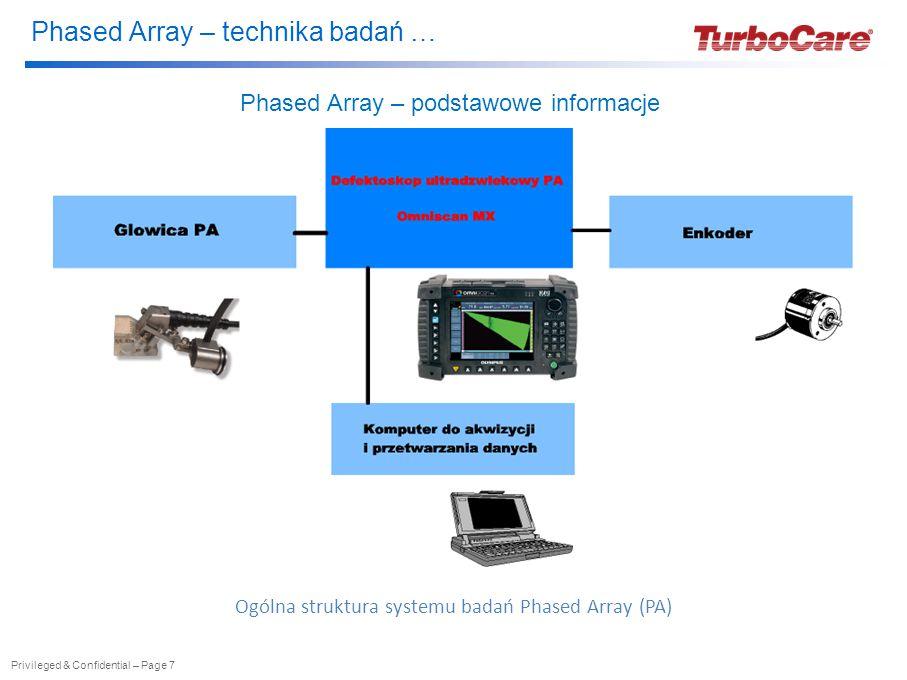 Phased Array – technika badań … Privileged & Confidential – Page 7 Phased Array – podstawowe informacje Ogólna struktura systemu badań Phased Array (PA)