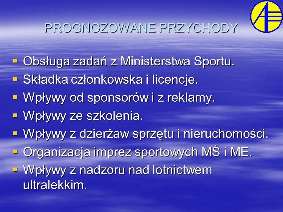  Obsługa zadań z Ministerstwa Sportu.  Składka członkowska i licencje.