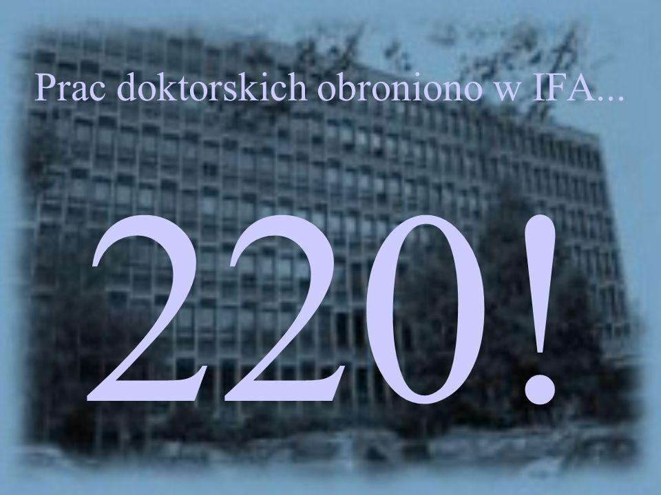Prac doktorskich obroniono w IFA... 220!