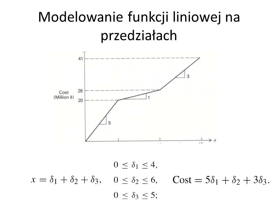 Modelowanie funkcji liniowej na przedziałach