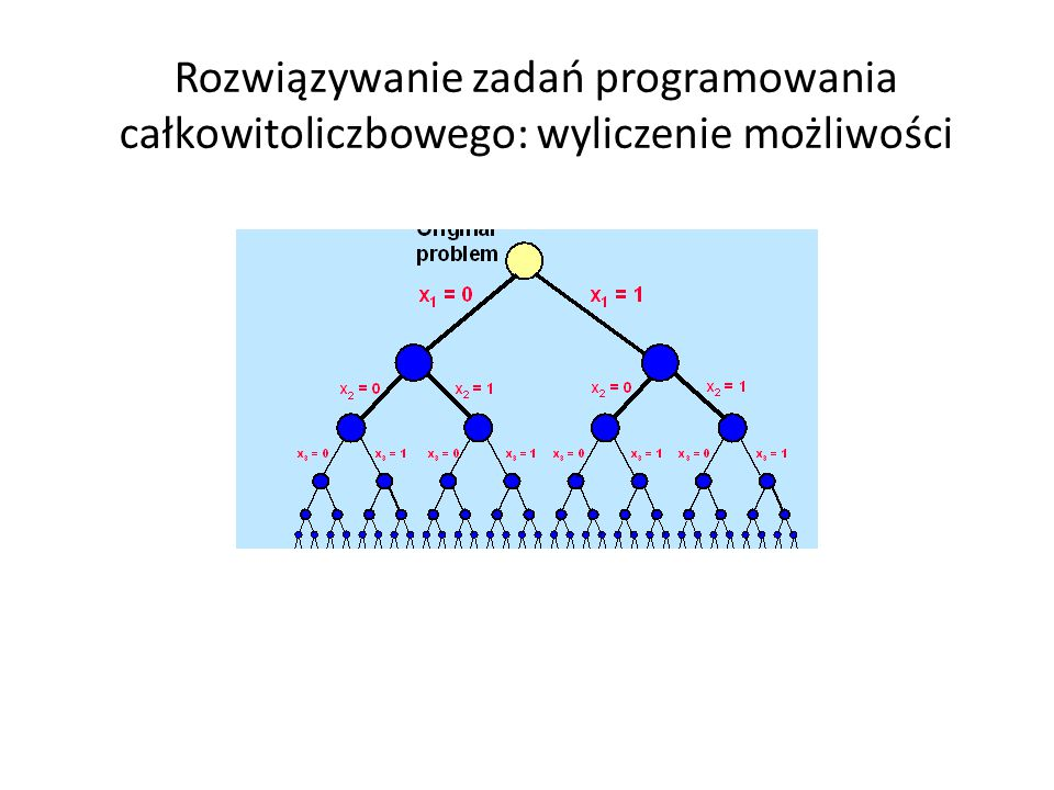 Algorytm Branch and bound Dany jest następujący problem optymalizacji całkowito- liczbowej: