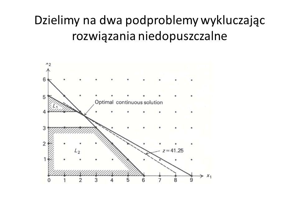 Dwa podproblemy również rozwiązujemy w liczbach rzeczywistych